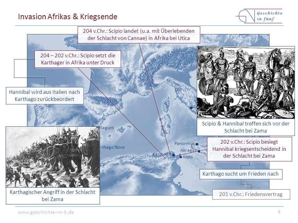 Invasion Afrikas & Kriegsende