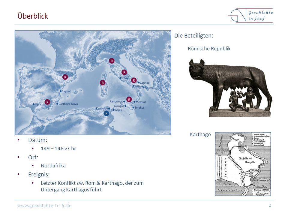 Überblick Die Beteiligten: Datum: Ort: Ereignis: Römische Republik