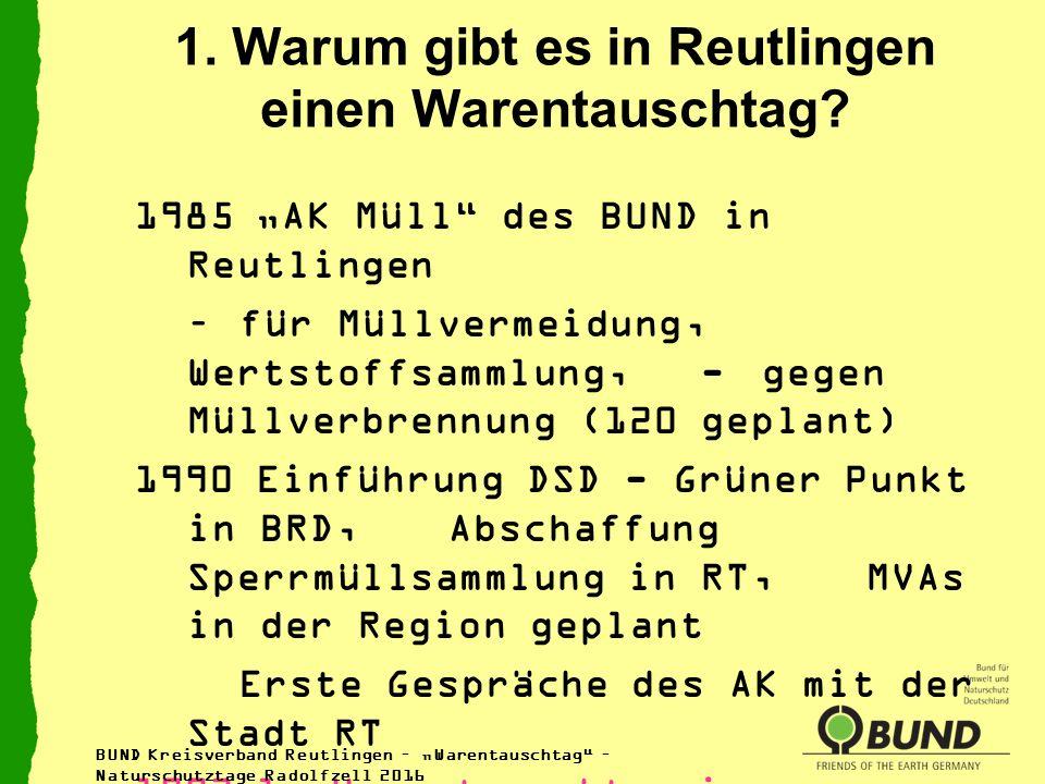 1. Warum gibt es in Reutlingen einen Warentauschtag