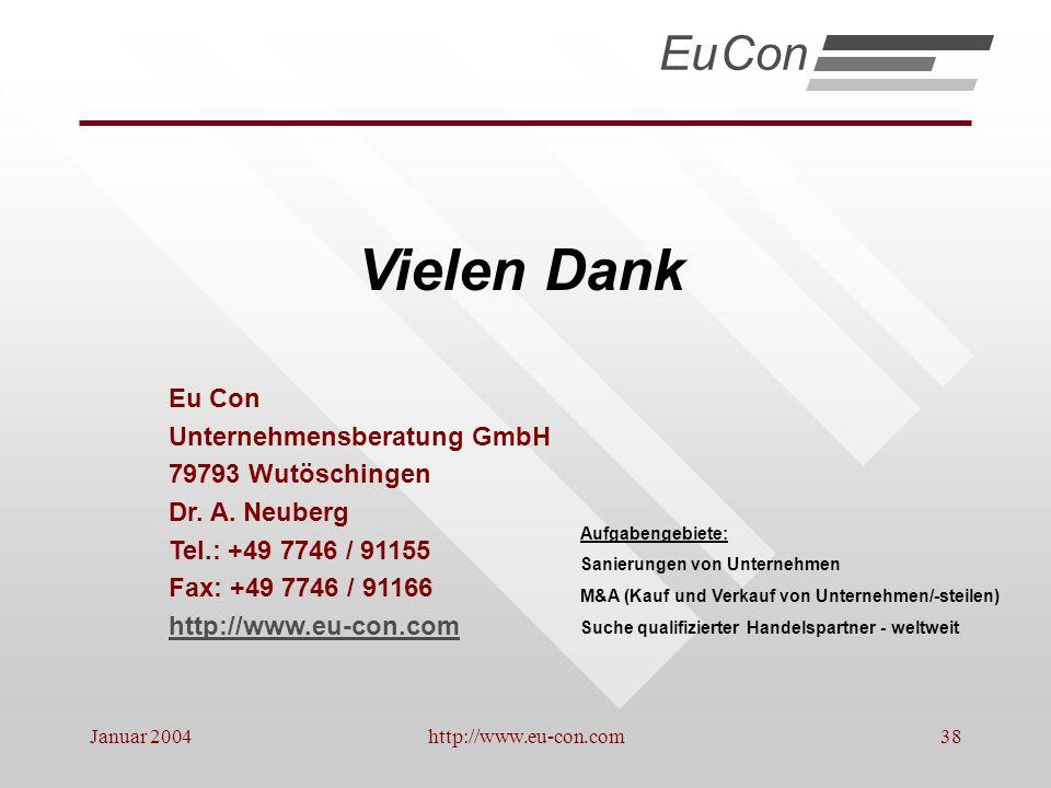 Vielen Dank Eu Con Eu Con Unternehmensberatung GmbH 79793 Wutöschingen