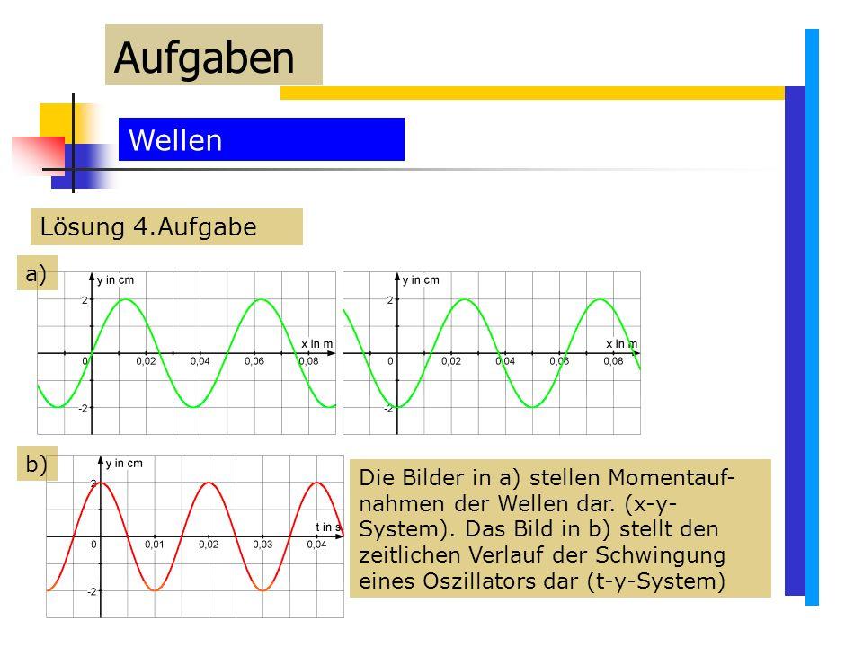 Aufgaben Wellen Lösung 4.Aufgabe a) b)