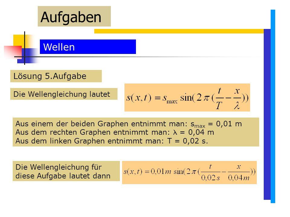 Aufgaben Wellen Lösung 5.Aufgabe Die Wellengleichung lautet