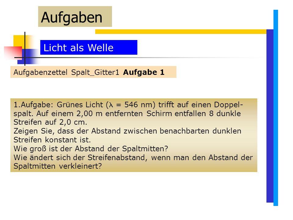 Aufgaben Licht als Welle Aufgabenzettel Spalt_Gitter1 Aufgabe 1