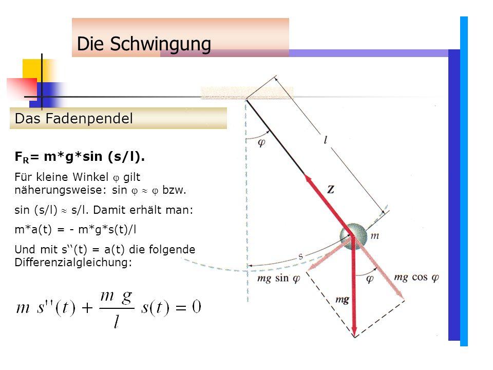 Die Schwingung Das Fadenpendel FR= m*g*sin (s/l).