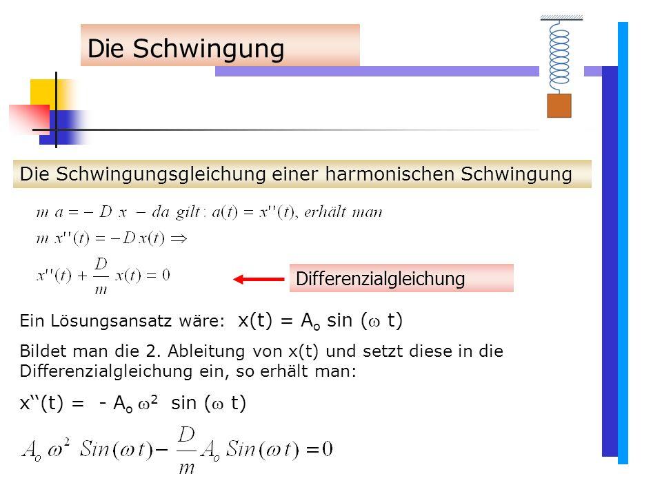 Die Schwingung Die Schwingungsgleichung einer harmonischen Schwingung