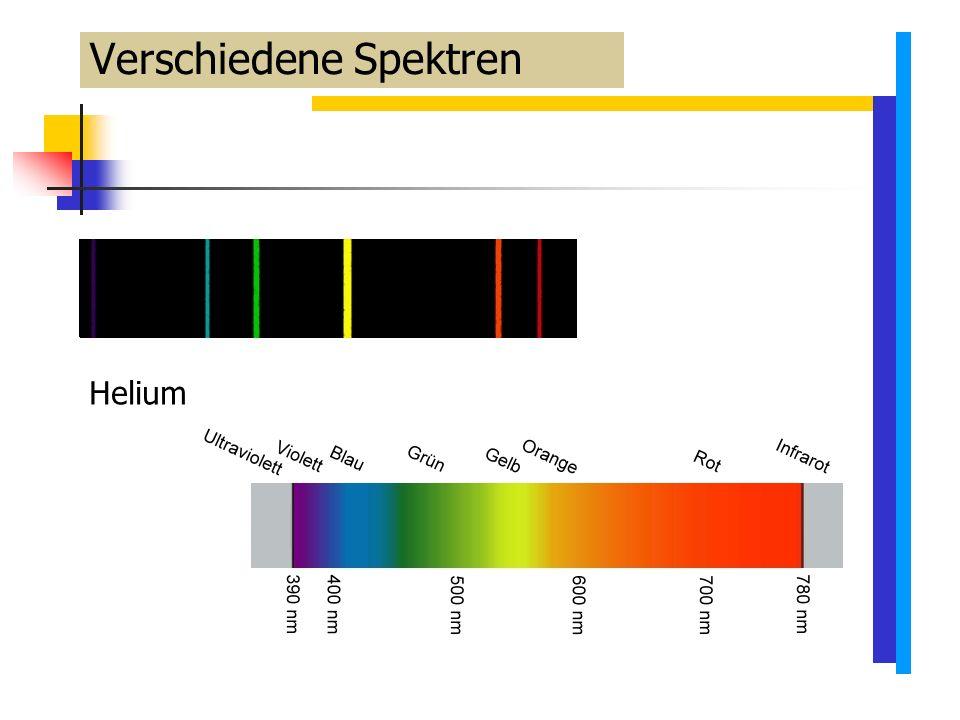 Verschiedene Spektren