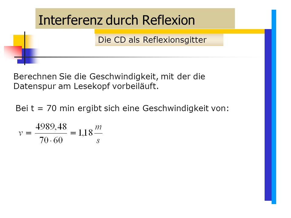 Interferenz durch Reflexion