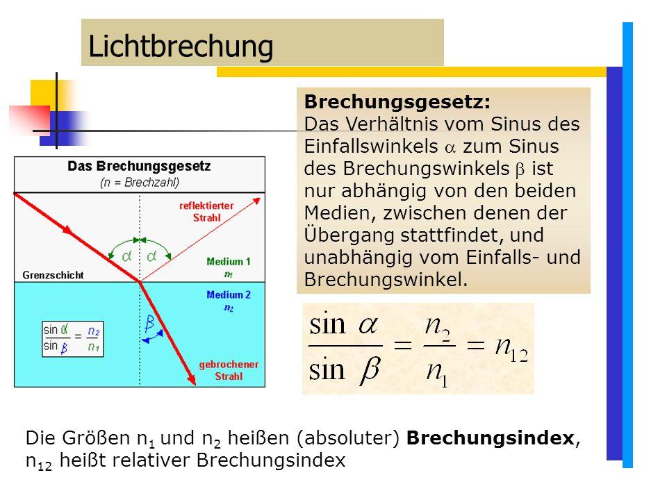 Lichtbrechung Brechungsgesetz: