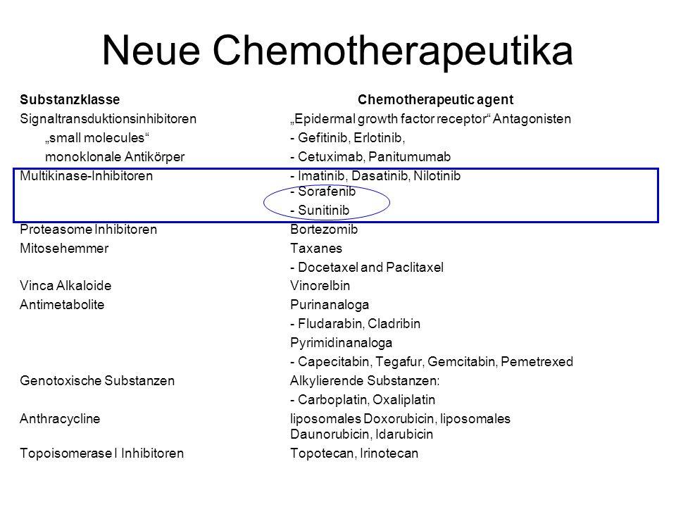 Neue Chemotherapeutika