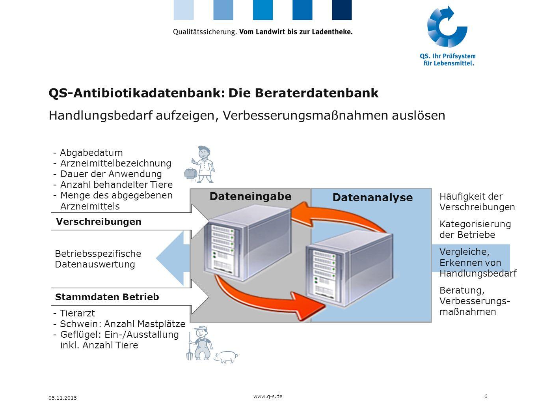QS-Antibiotikadatenbank: Die Beraterdatenbank