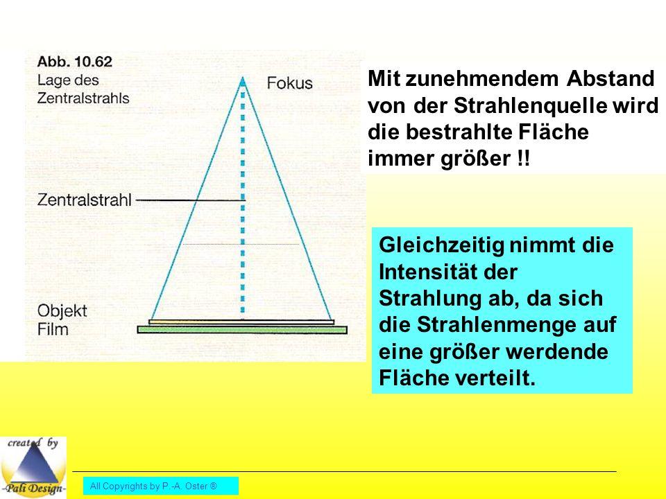 Mit zunehmendem Abstand von der Strahlenquelle wird die bestrahlte Fläche immer größer !!
