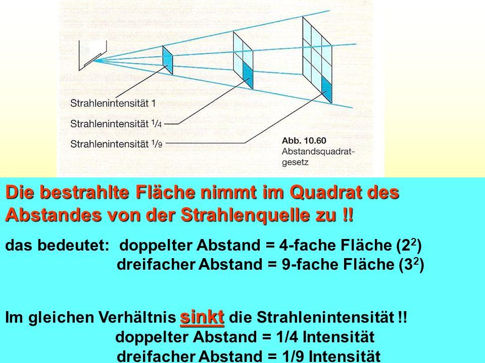 Die bestrahlte Fläche nimmt im Quadrat des Abstandes von der Strahlenquelle zu !!