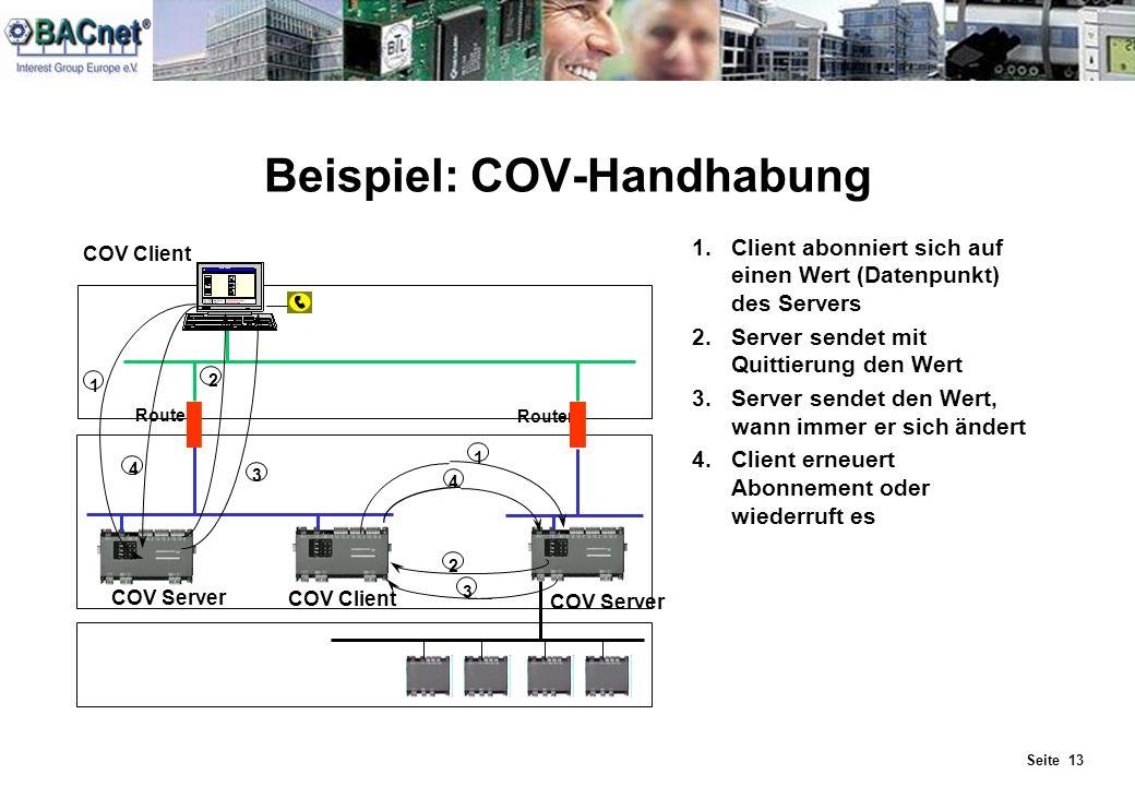 Beispiel: COV-Handhabung