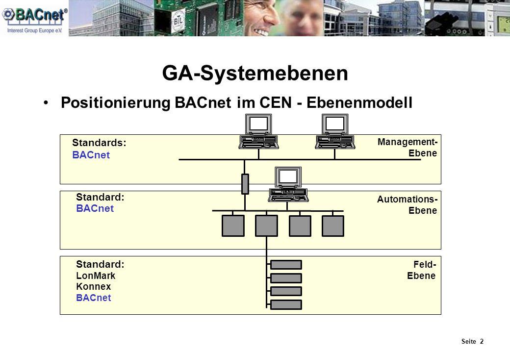 GA-Systemebenen Positionierung BACnet im CEN - Ebenenmodell Standards: