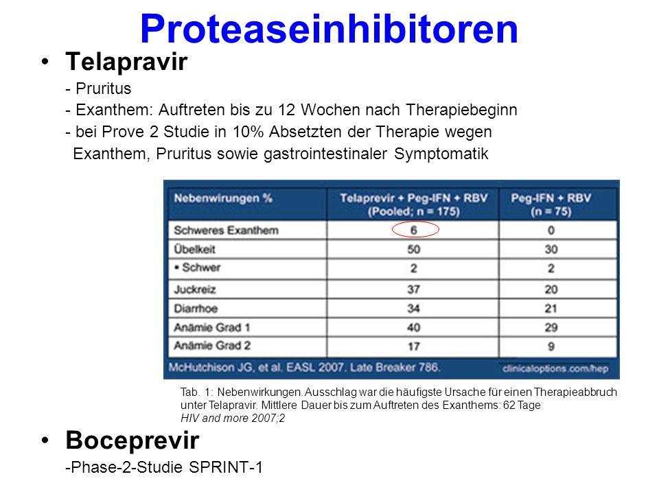 Proteaseinhibitoren Telapravir Boceprevir - Pruritus