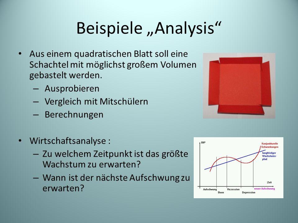 """Beispiele """"Analysis Aus einem quadratischen Blatt soll eine Schachtel mit möglichst großem Volumen gebastelt werden."""
