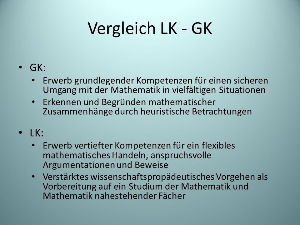 Vergleich LK - GK GK: LK: