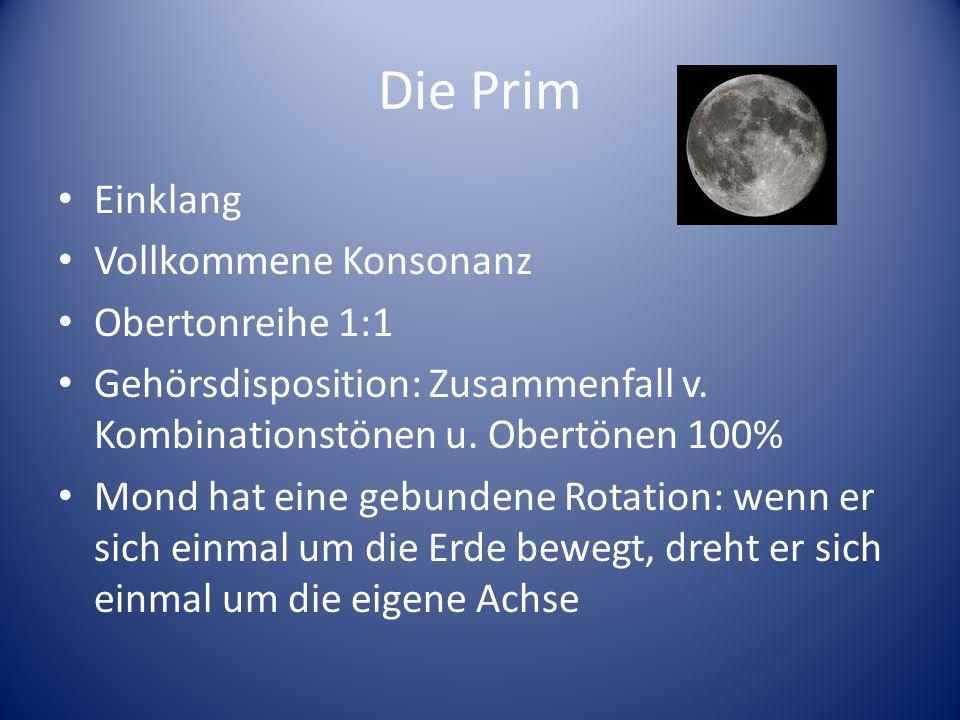 Die Prim Einklang Vollkommene Konsonanz Obertonreihe 1:1