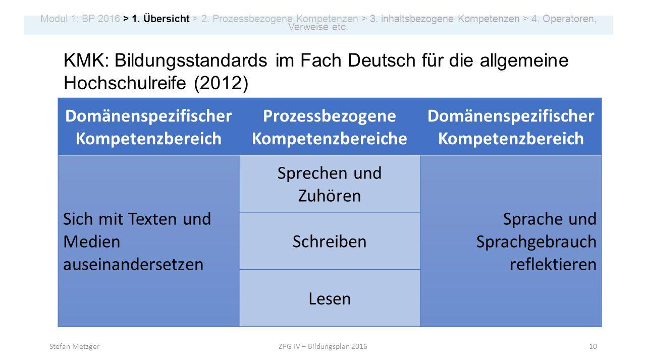 Domänenspezifischer Kompetenzbereich Prozessbezogene Kompetenzbereiche