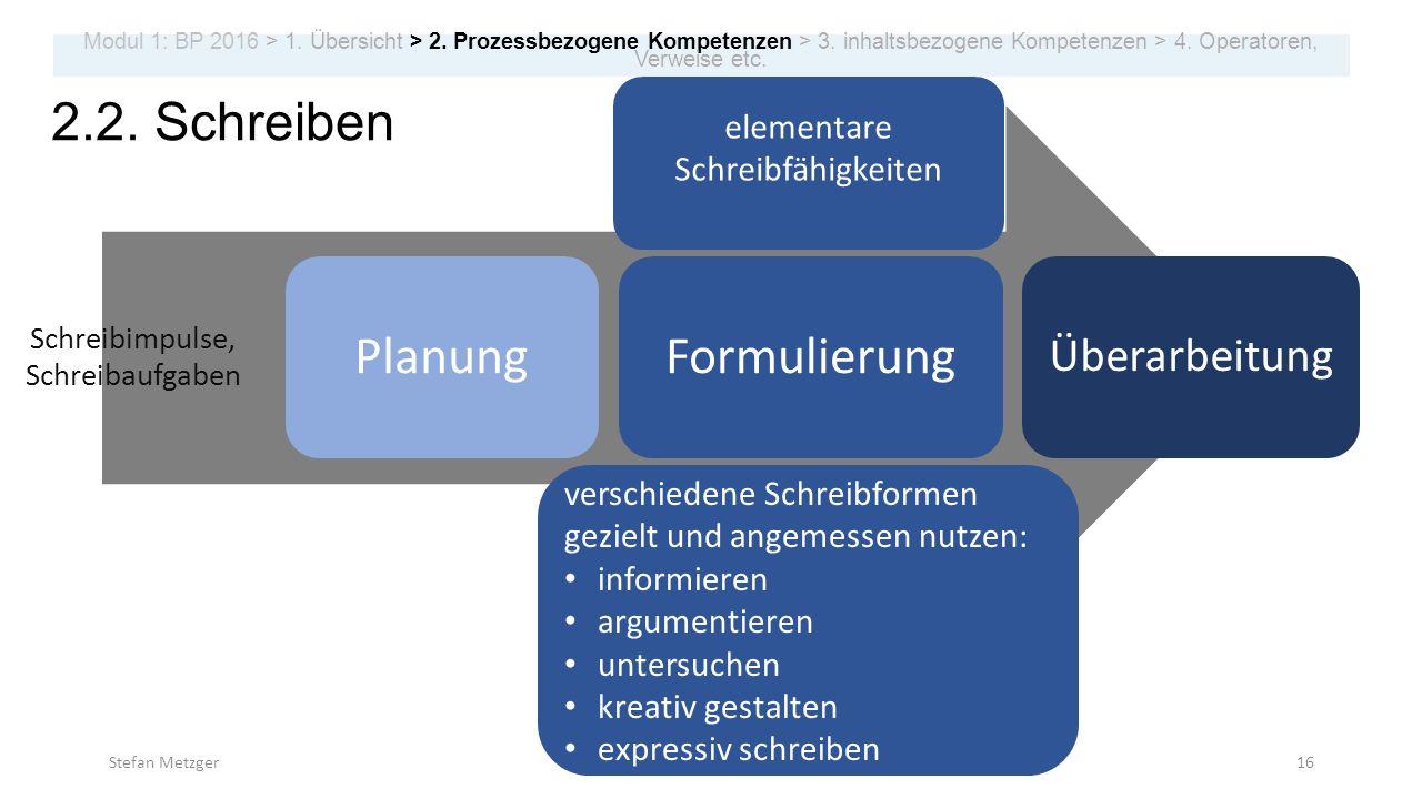 2.2. Schreiben Planung Formulierung Überarbeitung