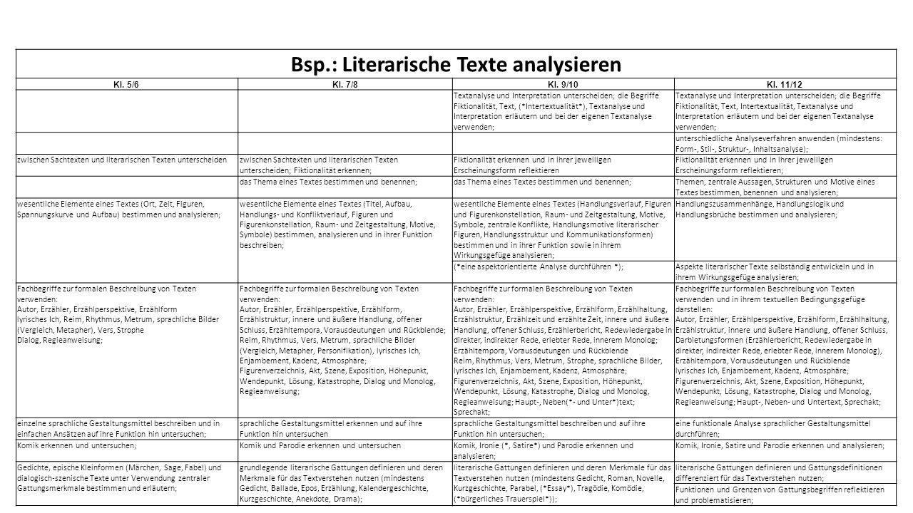 Bsp.: Literarische Texte analysieren