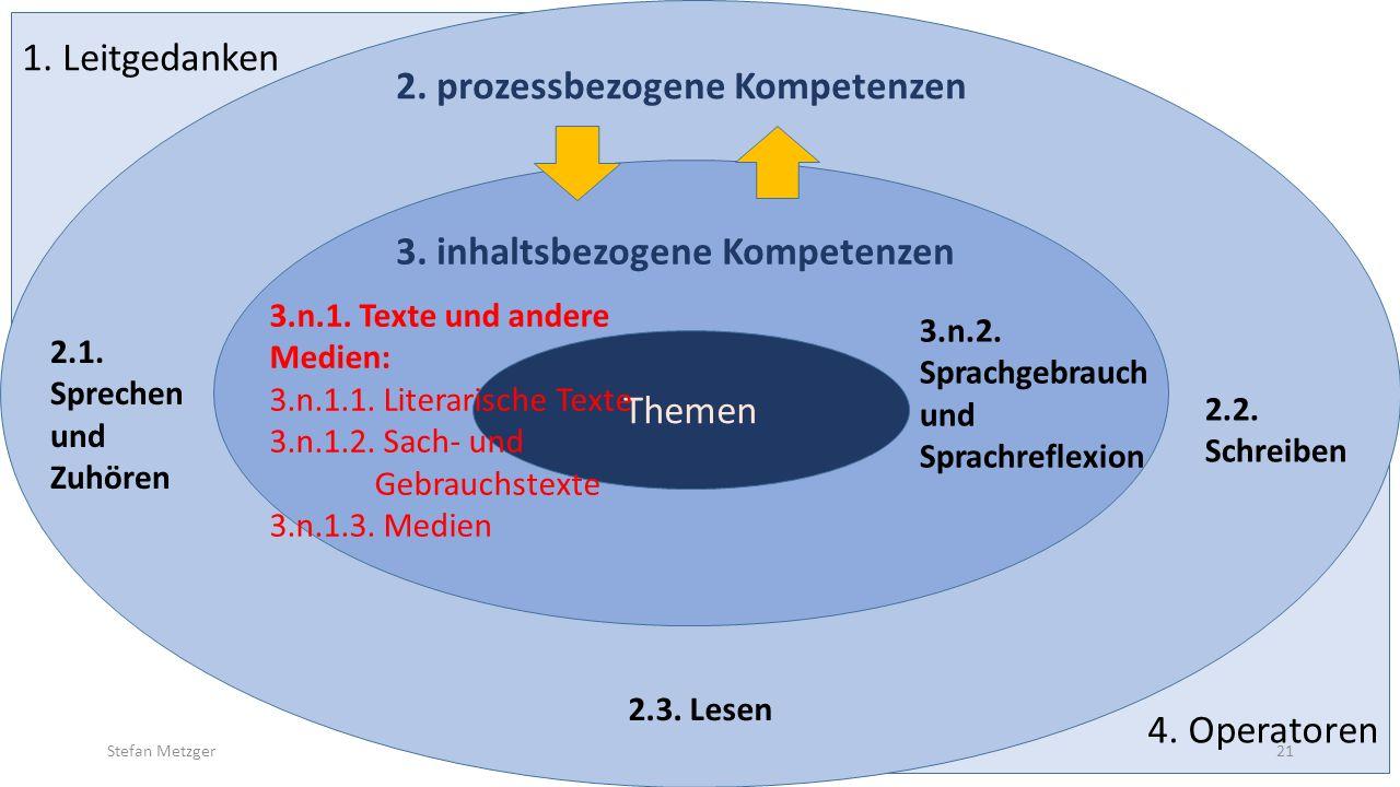 2. prozessbezogene Kompetenzen