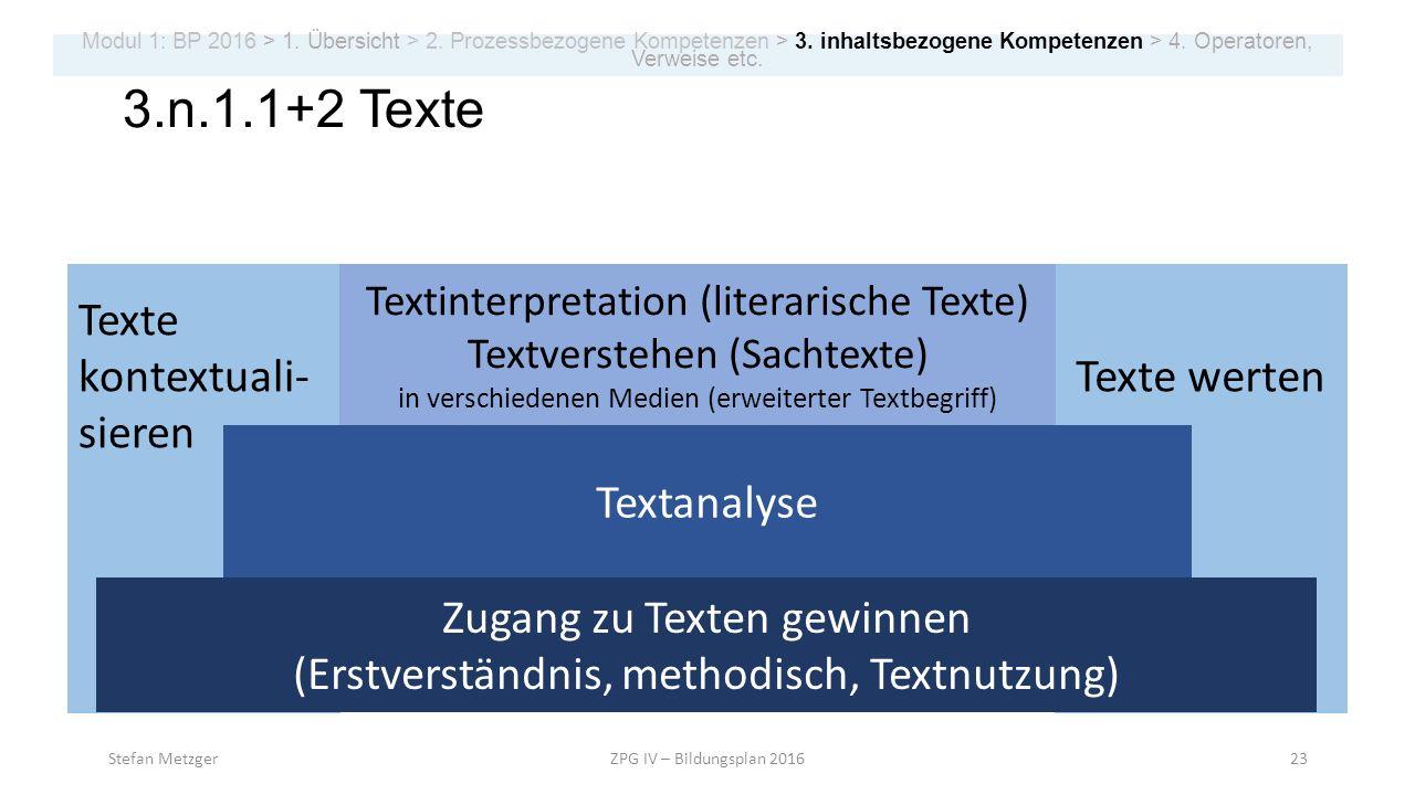 3.n.1.1+2 Texte Texte kontextuali-sieren Texte werten Textanalyse