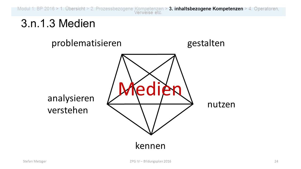 Medien 3.n.1.3 Medien problematisieren gestalten analysieren verstehen