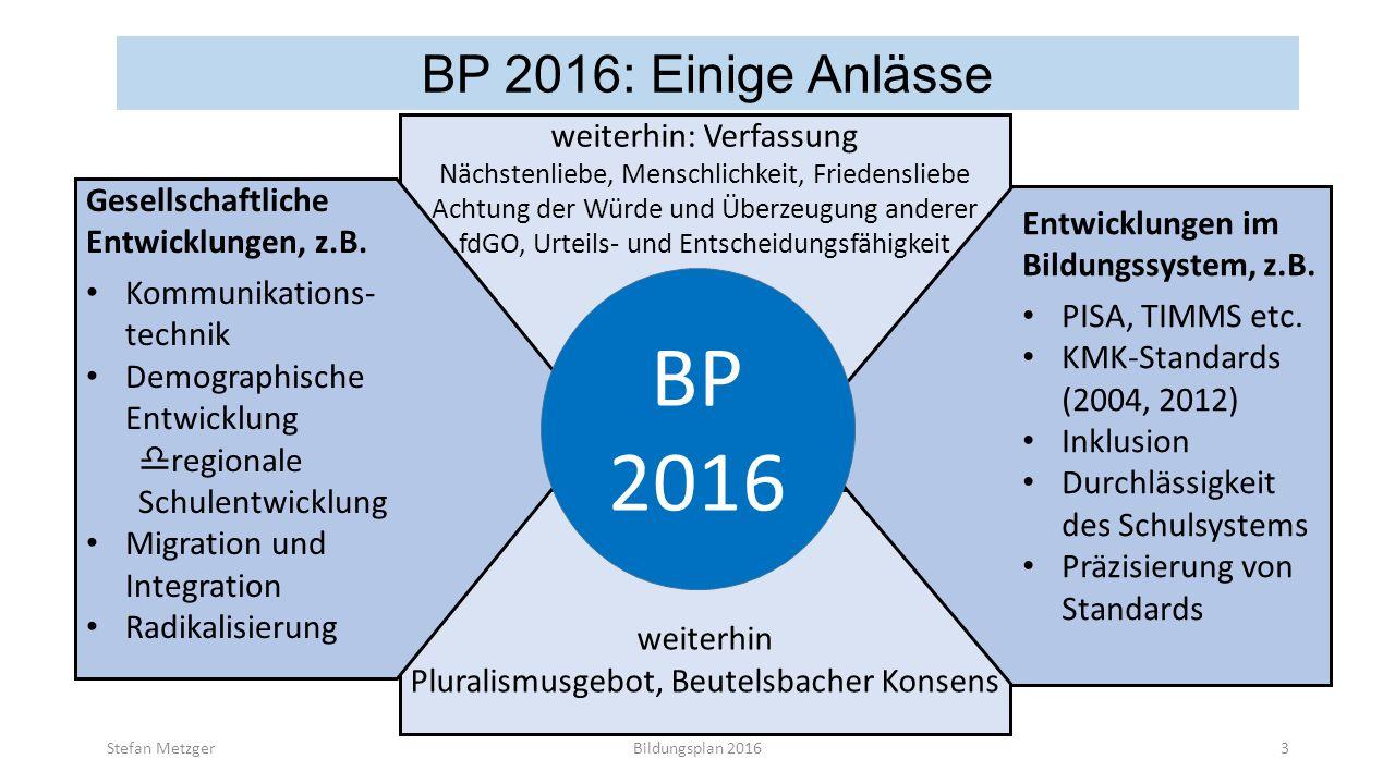 BP 2016 BP 2016: Einige Anlässe weiterhin: Verfassung