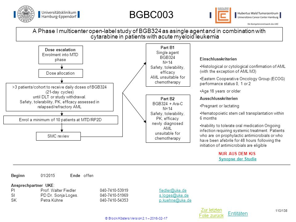 BGBC003 A Phase I multicenter open-label study of BGB324 as asingle agent and in combination with cytarabine in patients with acute myeloid leukemia.