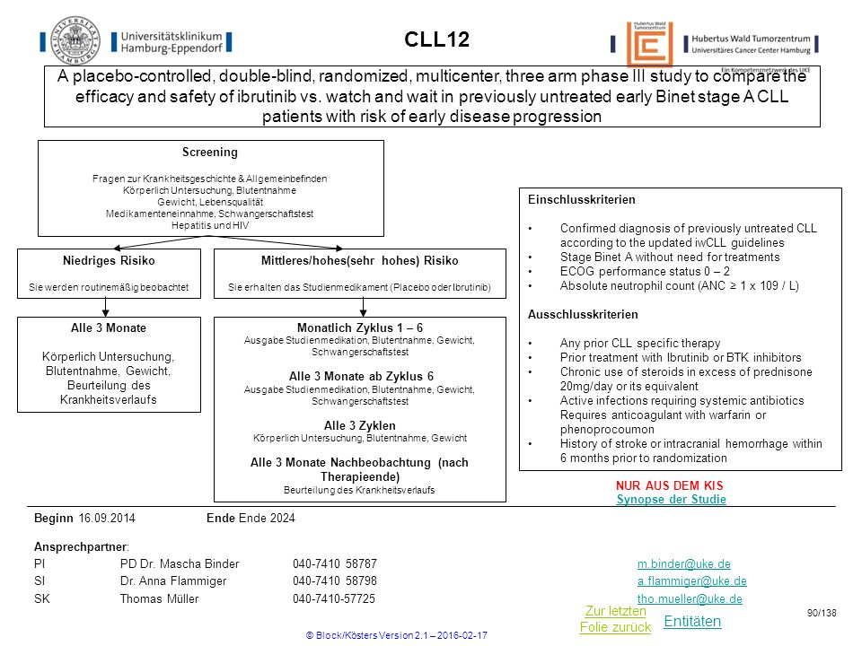 CLL12