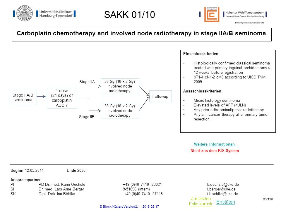 SAKK 01/10 Carboplatin chemotherapy and involved node radiotherapy in stage IIA/B seminoma. Einschlusskriterien.