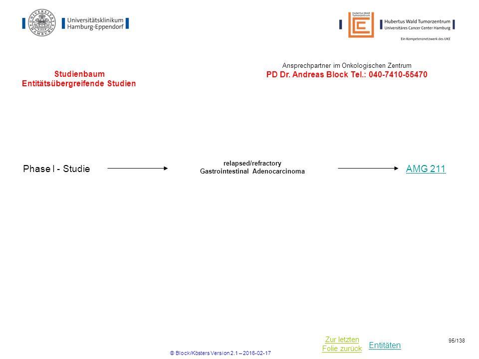 Studienbaum Entitätsübergreifende Studien