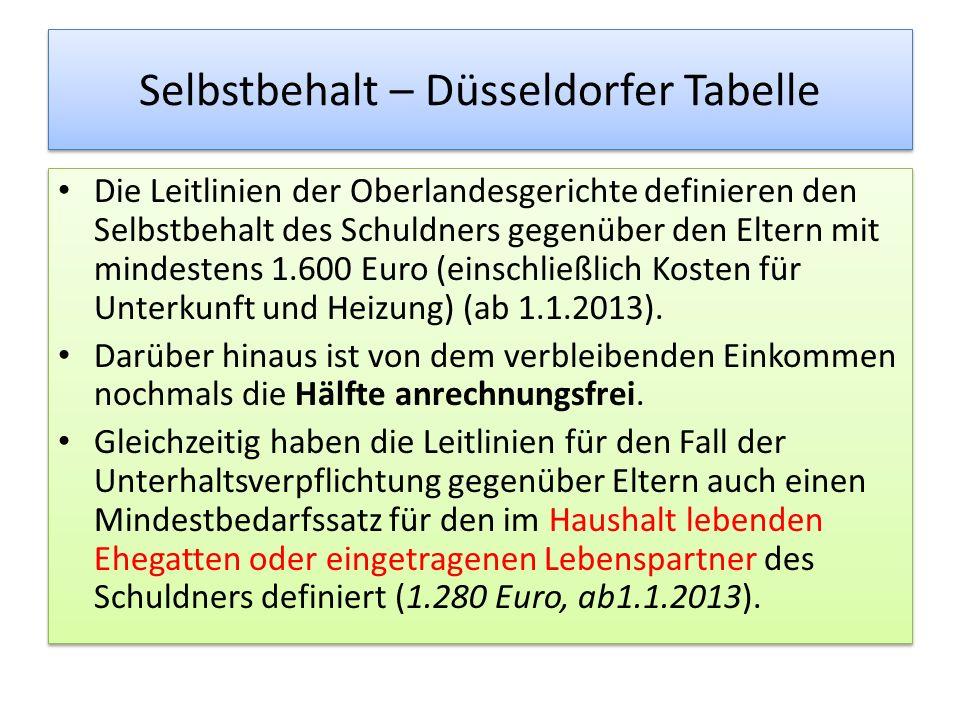 Selbstbehalt – Düsseldorfer Tabelle