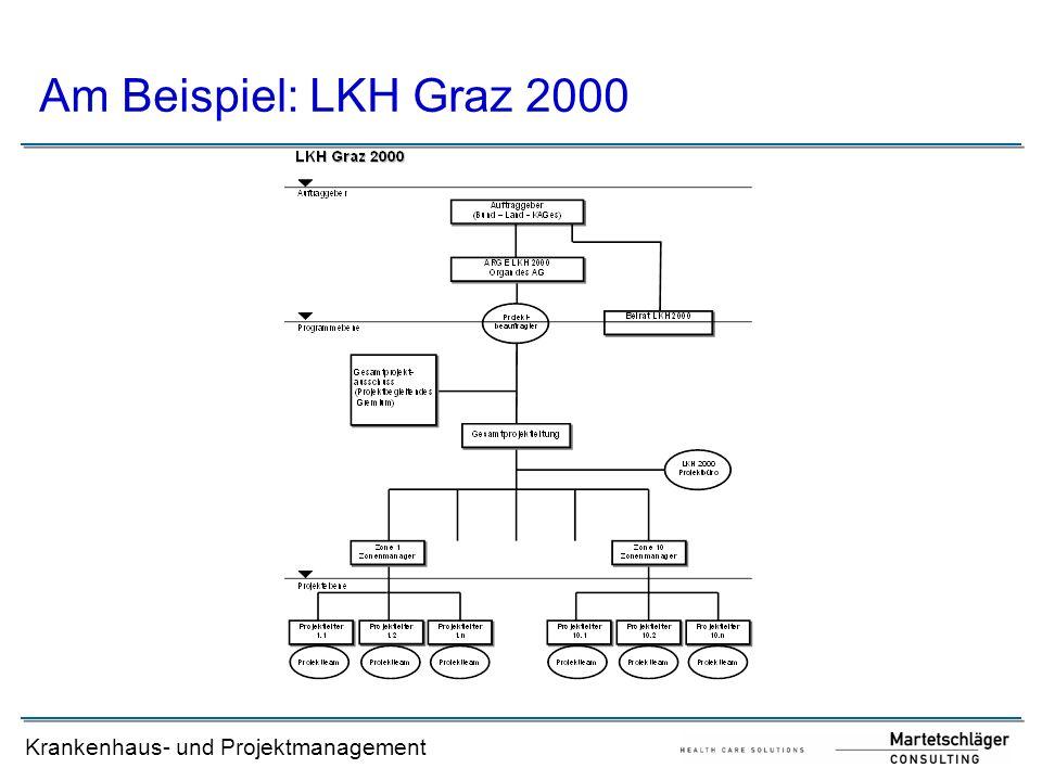 Am Beispiel: LKH Graz 2000