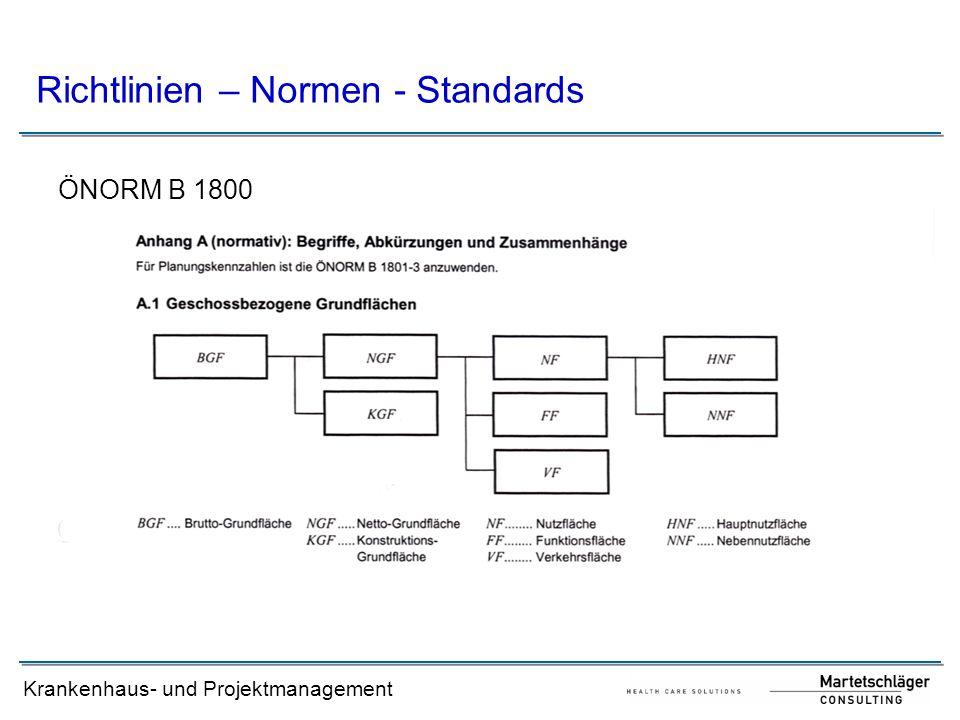 Richtlinien – Normen - Standards