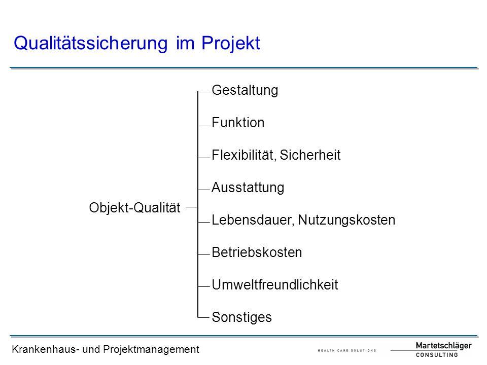 Qualitätssicherung im Projekt