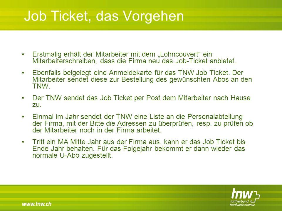 Job Ticket, das Vorgehen