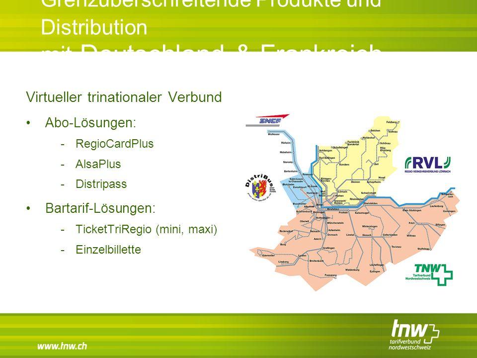 Grenzüberschreitende Produkte und Distribution mit Deutschland & Frankreich