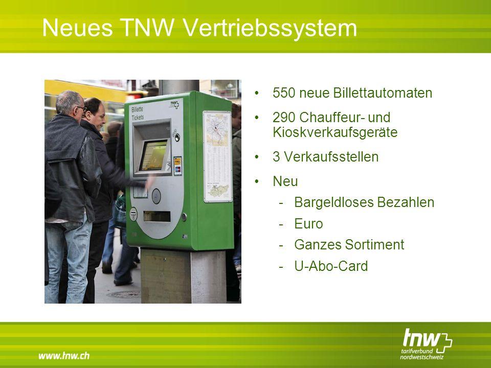 Neues TNW Vertriebssystem
