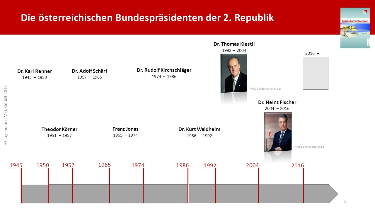 Dr. Rudolf Kirchschläger 1974 – 1986