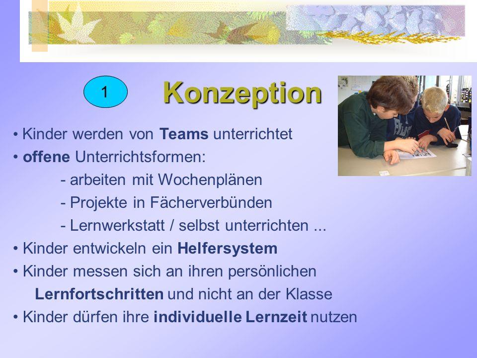 Konzeption 1 Kinder werden von Teams unterrichtet