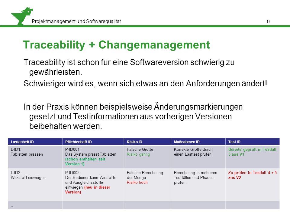 Traceability + Changemanagement