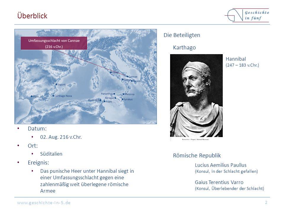 Überblick Die Beteiligten Karthago Datum: Ort: Ereignis: