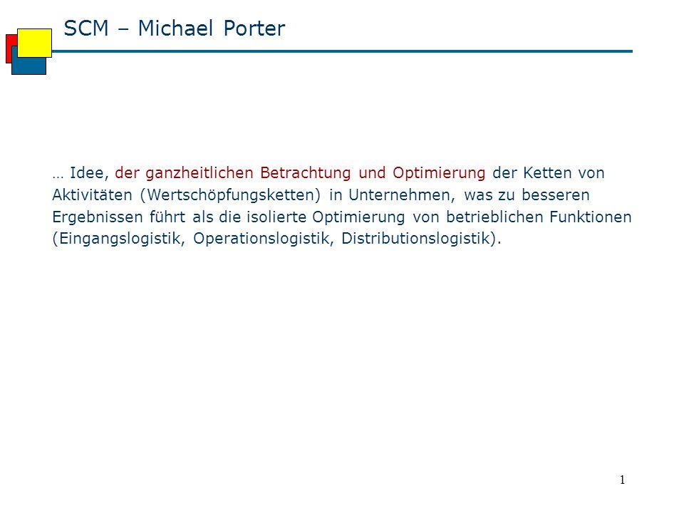 SCM – Michael Porter … Idee, der ganzheitlichen Betrachtung und Optimierung der Ketten von.