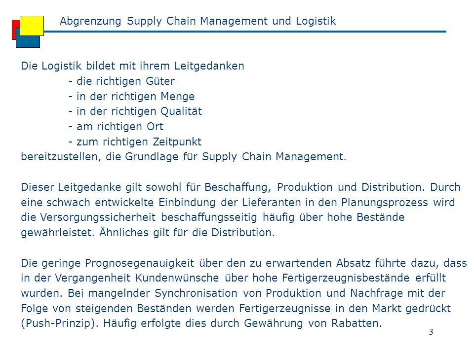 Abgrenzung Supply Chain Management und Logistik