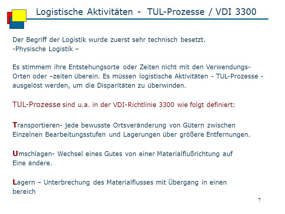 Logistische Aktivitäten - TUL-Prozesse / VDI 3300