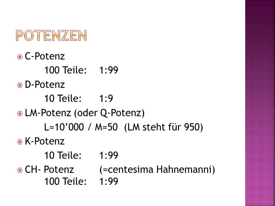 Potenzen C-Potenz 100 Teile: 1:99 D-Potenz 10 Teile: 1:9
