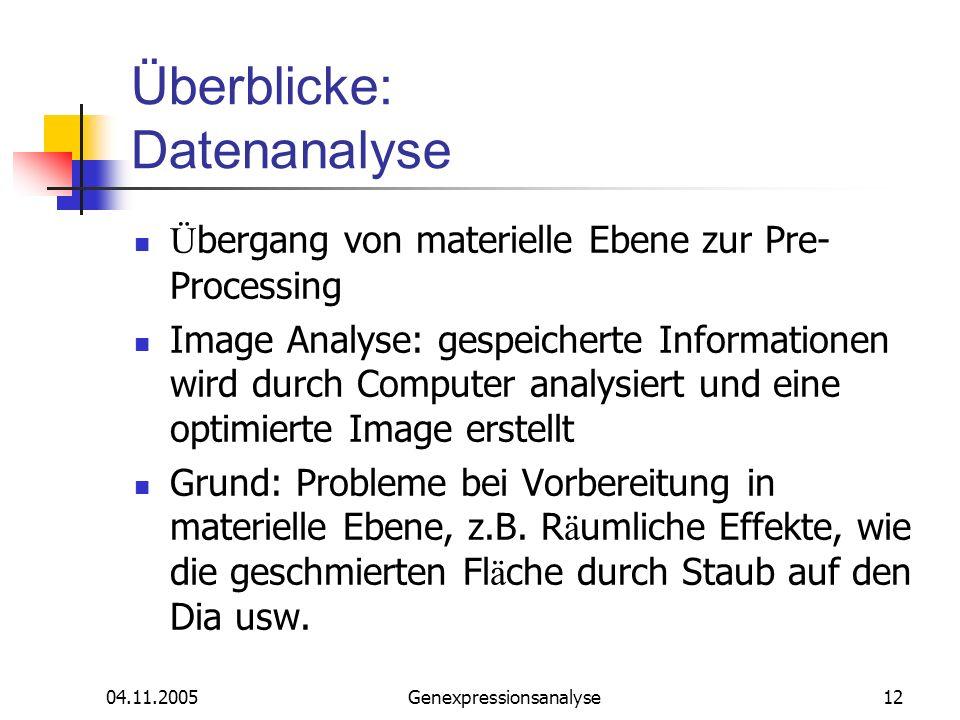 Überblicke: Datenanalyse