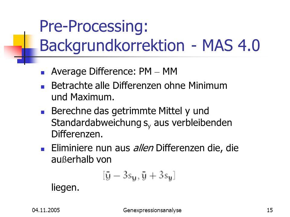 Pre-Processing: Backgrundkorrektion - MAS 4.0